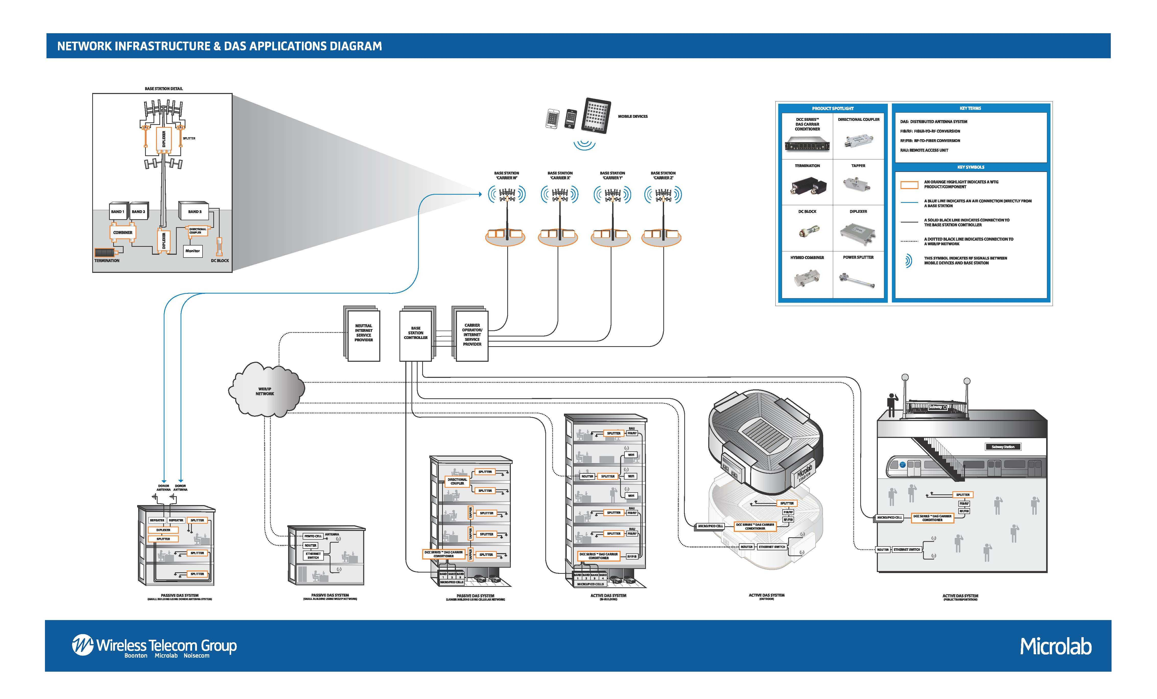 das-application-diagram.jpg#asset:124985