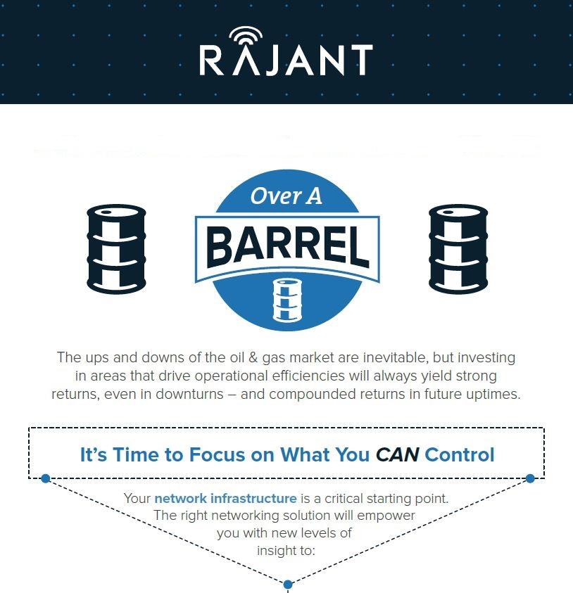 rajant-infographic.JPG#asset:104261